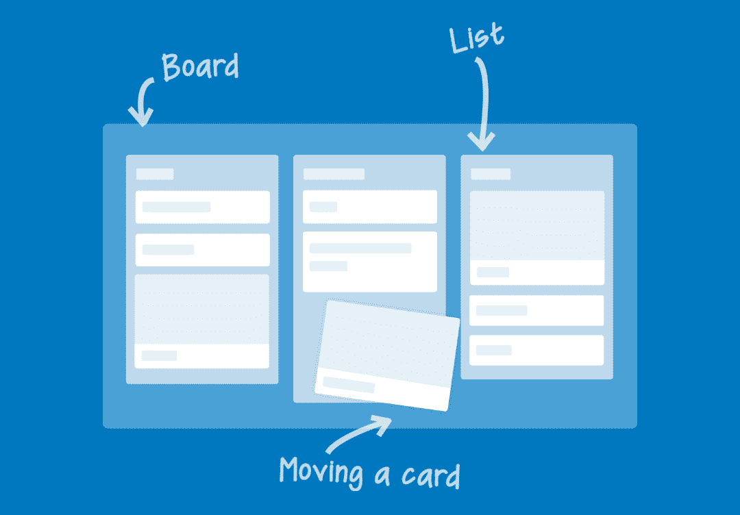 trello-cards-productivité-touch&sell.png